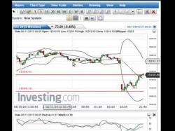 Binary Option Tutorials - Magnum Options Strategy $2000 In 5 Minutes - My Binary Opti
