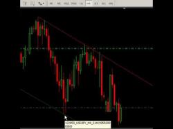 Binary Option Tutorials - Magnum Options Strategy Forex No Deposit Bonus:$100 Free Bi