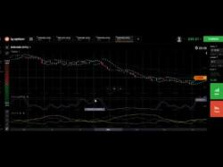 Binary Option Tutorials - Magnum Options Strategy Watch Binary Options Brokers With D