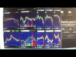 Binary Option Tutorials - trading chat ♥♥Binary Options Trading Signal