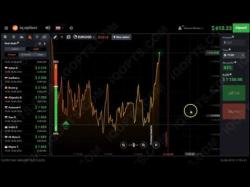 Binary Option Tutorials - HighLow Binary Strategy Iq Option - Free $1000Usd - Binary
