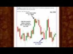 binary options trading scam auto trader