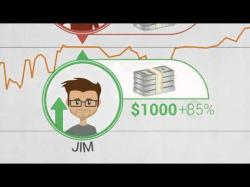 Binary Option Tutorials - binary options business IQ Option - Business Model of Binar