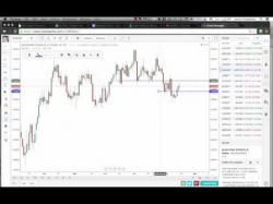 Binary Option Tutorials - forex preview Forex Market Preview: On the Road