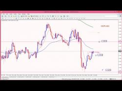 Binary Option Tutorials - forex preview The Market Opening Preview July 1st