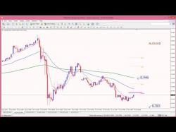 Binary Option Tutorials - forex preview The Market Opening Preview June 28t