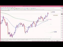 Binary Option Tutorials - forex preview The Market Opening Preview June 30t