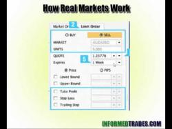 Binary Option Tutorials - binary options frauds Why Binary Options Are a Scam