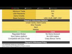 Binary Option Tutorials - Binary Globes Binary Globes Review - CRAZY Bonus