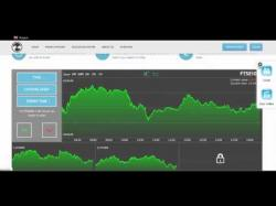 Binary Option Tutorials - 365 Trading 365 Trading Review by FXEmpire.com