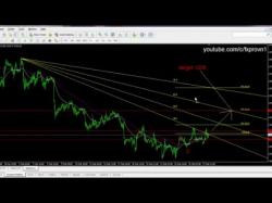 Binary Option Tutorials - HY Options Strategy Best forex strategy 2016