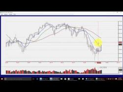Binary Option Tutorials - trader facebook Forecast for the week of 02/05/2016