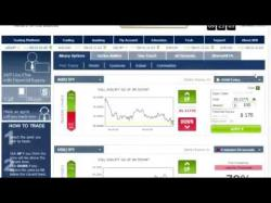 Binary Option Tutorials - Bloombex Options Video Course Easy Binary Income Review and Profi