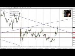 Binary Option Tutorials - forex blog Forex Analysis for Major Pairs and