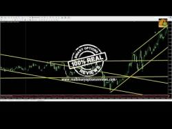 Binary Option Tutorials - binary options company Trendline Trading Tutorial   Binary