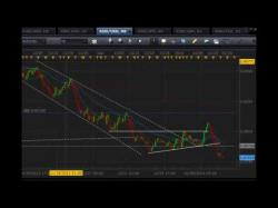 Binary Option Tutorials - forex weekend Forex Weekend Gap - When To Take a