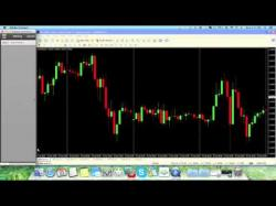 Binary Option Tutorials - Alpari Video Course How to Draw Support and Resistance