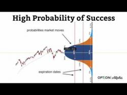 Binary Option Tutorials - Spot Option Video Course How to Generate Consistent Income T