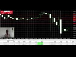 Binary Option Tutorials - trading wins Indecision trading, dual wins