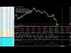 Binary Option Tutorials - binary options futures Japanese Nikkei 225 Futures Trading