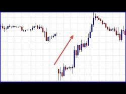 Binary Option Tutorials - forex weekend How to Trade the Forex Weekend GAP