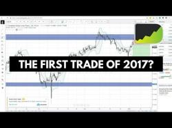 Binary Option Tutorials - forex currency Currency Trading: The First Trade O