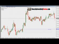 Binary Option Tutorials - GTOptions Review GTOptions Live Trading Review