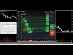 Binary Option Tutorials - OptionsVIP Strategy WOOOW $ 4,321 Total profit EUR JPY