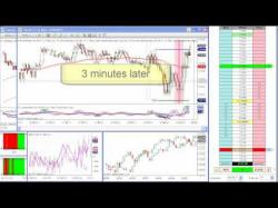 Binary Option Tutorials - trading emini Making SERIOUS Money - Day Trading