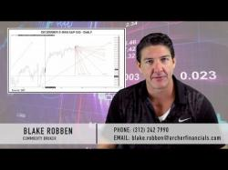 Binary Option Tutorials - trading charts TECHNICAL TRADING W/ CHARTS FOR SEP
