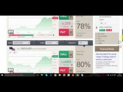 Binary Option Tutorials - Spot Option Test del Bowinner su nuova Piattafo
