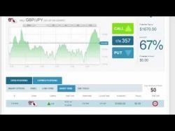 Binary Option Tutorials - OneTwoTrade Review Onetwotrade Binary Brokers ★ Redwoo