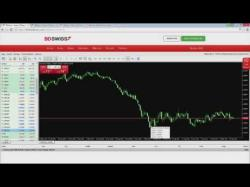Binary Option Tutorials - BDSwiss Video Course CFD Forex Einleitungsvideo