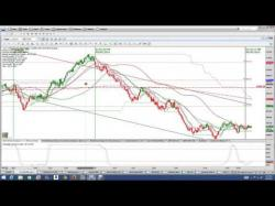 Binary Option Tutorials - Redwood Options Review Redwood Franco Cedar Finance Binary