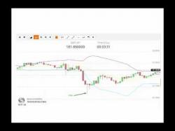Binary Option Tutorials - Binary Book Strategy Binary options bollinger bands stra
