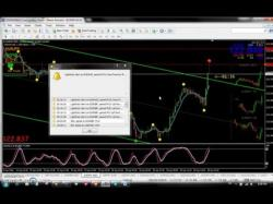 Binary Option Tutorials - Binary Book Strategy Trading Binary options - Price acti