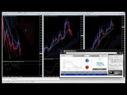 Binary Option Tutorials - TrendOption 【Trendoption】バイナリーオ
