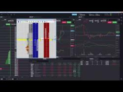 Binary Option Tutorials - trading momentum Accessing Jigsaw Trading's Depth &