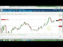 Binary Option Tutorials - Nadex Review Nadex review part 2