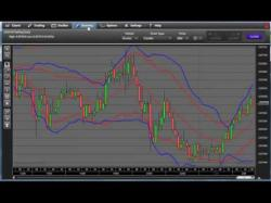 Binary Option Tutorials - Binary Options 360 Strategy Watch Binary Options 360 Review 201