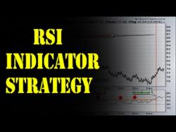 Binary Option Tutorials - GTOptions Strategy RSI Indicator Trading Strategy for