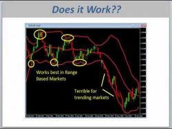 Binary Option Tutorials - forex from Forex Bollinger Band Strategy