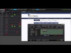 Binary Option Tutorials - CTOption Review CTOption Review & All information