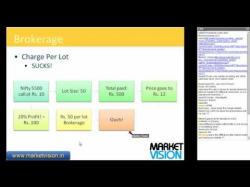 Binary Option Tutorials - Capital Option Video Course Basics of Trading Options: Online W