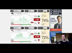 Binary Option Tutorials - TitanTrade Strategy Titan Trade Binary Options Review 2