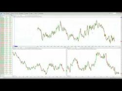 Binary Option Tutorials - trader looking Trend trading perspective with Zahe