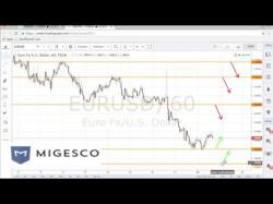 Binary Option Tutorials - Migesco Бинарные опционы MIGESCO - Техничес