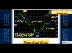 Binary Option Tutorials - forex tool Unique Forex Tool - 5 Star Trend P