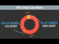 Binary Option Tutorials - TradersKing Review Insider John Review   John Callagha