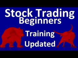 Binary Option Tutorials - trader taining Stock Trading For Beginners  Traini